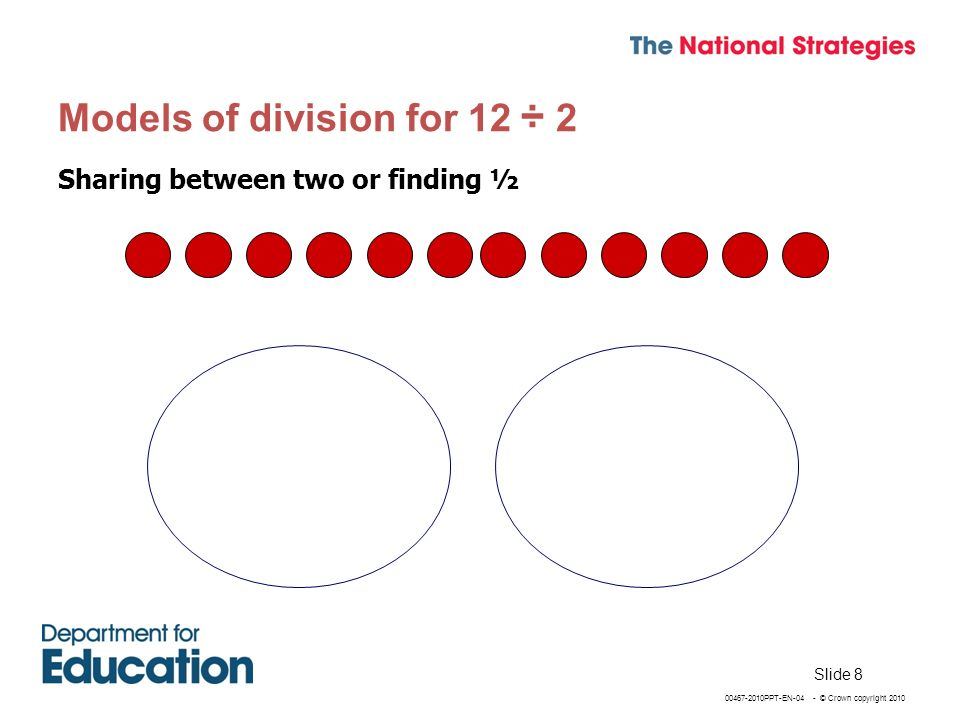 00467-2010PPT-EN-04 - © Crown copyright 2010 Models of division for 12 ÷ 2 Sharing between two or finding ½ Slide 8