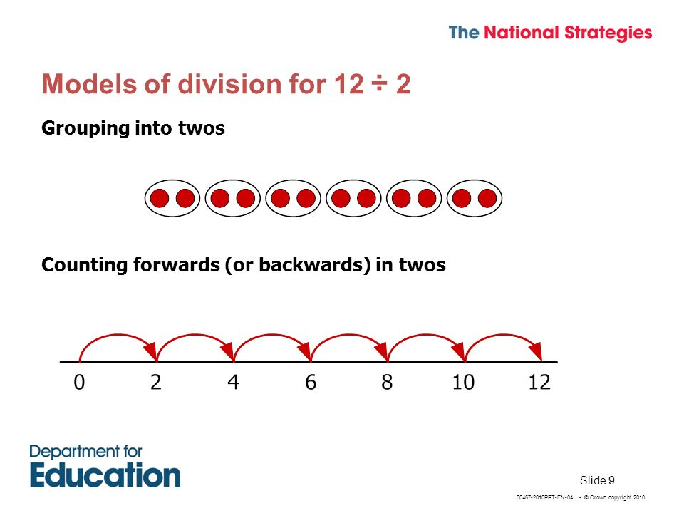 00467-2010PPT-EN-04 - © Crown copyright 2010 Models of division for 12 ÷ 2 Grouping into twos Counting forwards (or backwards) in twos Slide 9