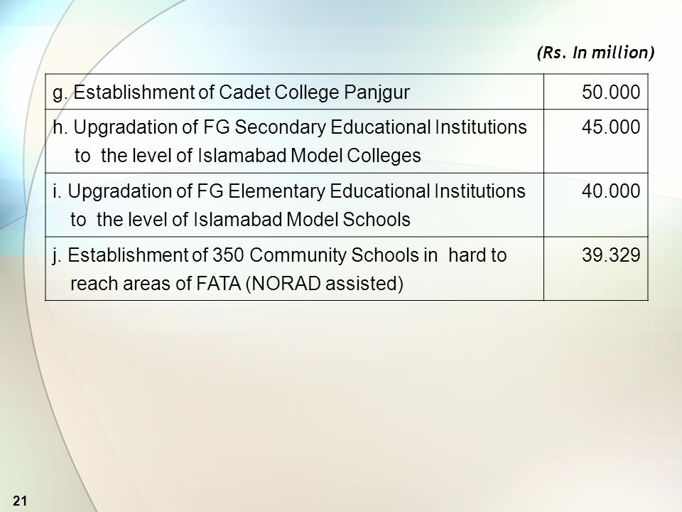 21 g. Establishment of Cadet College Panjgur50.000 h.