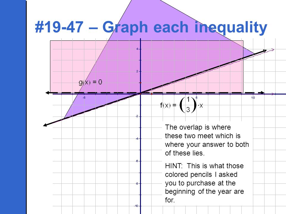 #19-47 – Graph each inequality The overlap is where these two meet which is where your answer to both of these lies. HINT: This is what those colored