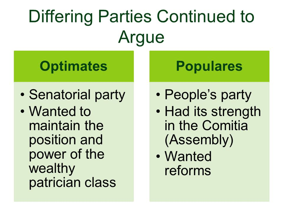 Differing Parties Continued to Argue Optimates Senatorial party Wanted to maintain the position and power of the wealthy patrician class Populares Peo