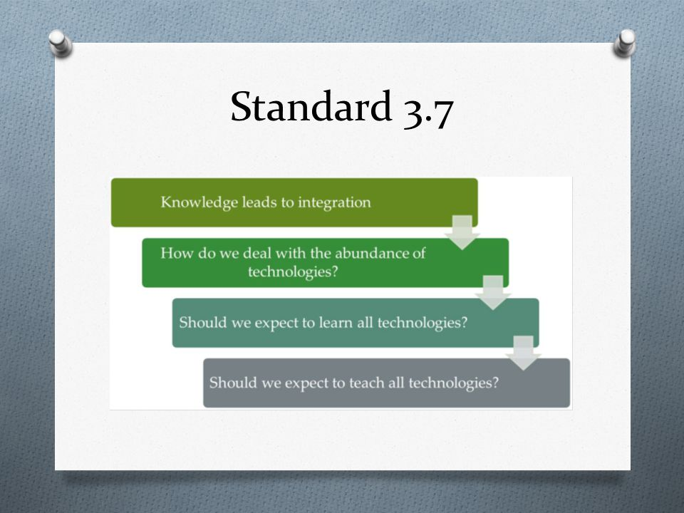 Standard 3.7
