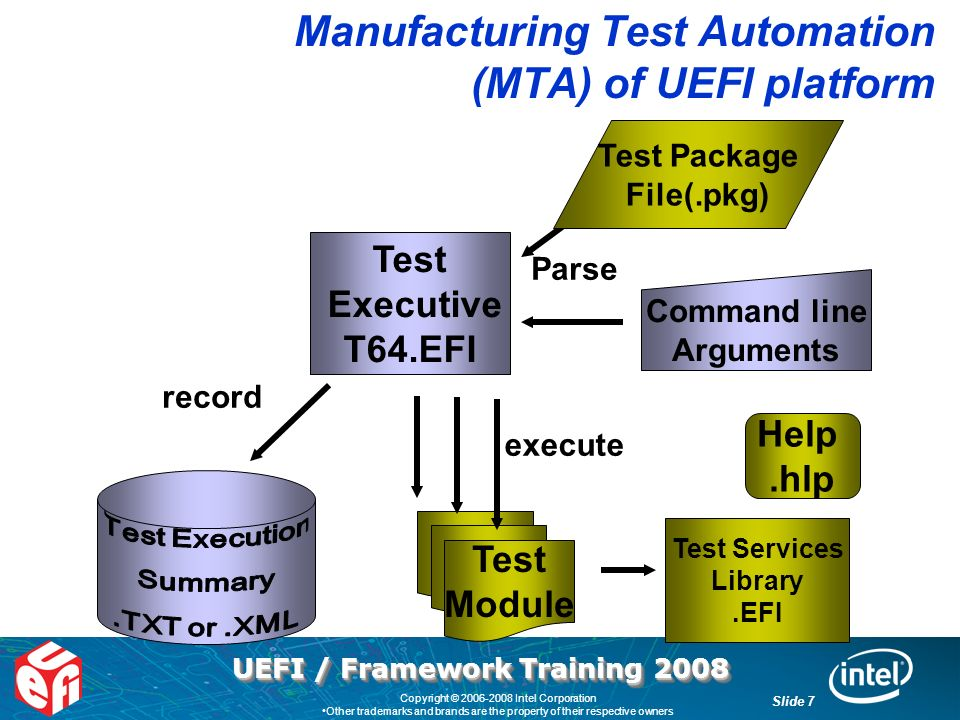 UEFI / Framework Training 2008 Slide 7 Copyright © Intel Corporation Other trademarks and brands are the property of their respective owners Manufacturing Test Automation (MTA) of UEFI platform Test Executive T64.EFI Test Services Library.EFI Test Package File(.pkg) Command line Arguments Test Module Help.hlp record execute Parse