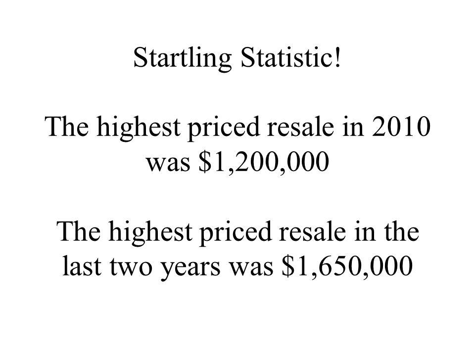 Startling Statistic.