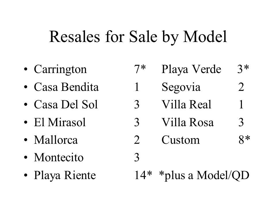 Resales for Sale by Model Carrington7*Playa Verde 3* Casa Bendita1Segovia 2 Casa Del Sol3Villa Real 1 El Mirasol3Villa Rosa 3 Mallorca2Custom 8* Montecito3 Playa Riente14* *plus a Model/QD