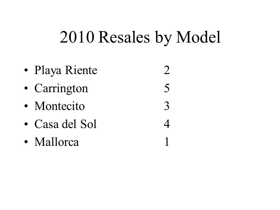 2010 Resales by Model Playa Riente2 Carrington5 Montecito3 Casa del Sol4 Mallorca1