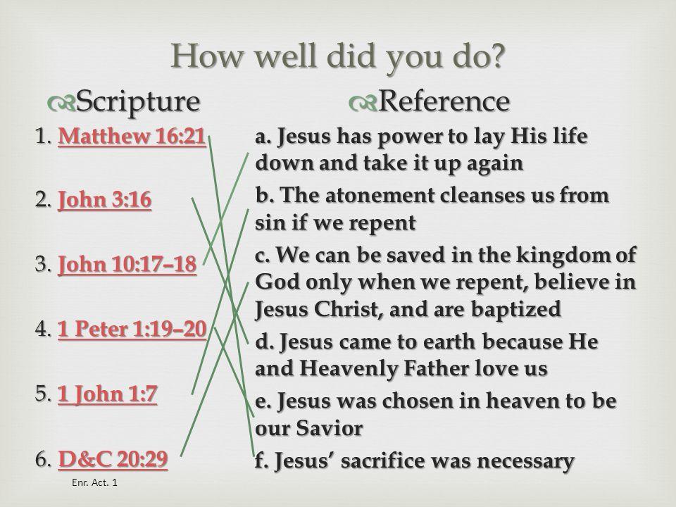 Scripture Scripture 1. Matthew 16:21 Matthew 16:21 Matthew 16:21 2. John 3:16 John 3:16 John 3:16 3. John 10:17–18 John 10:17–18 John 10:17–18 4. 1 Pe