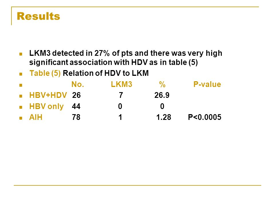 Results LKM3 detected in 27% of pts and there was very high significant association with HDV as in table (5) Table (5) Relation of HDV to LKM No.