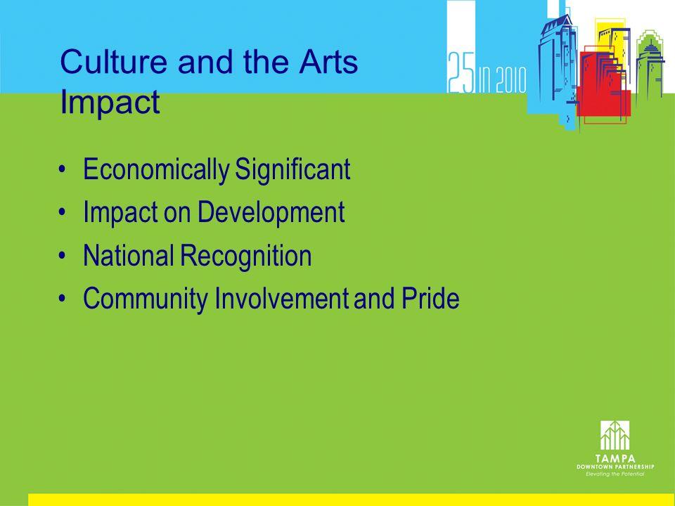 3 Es of 25 in 2010 Entertainment Economics Exploration