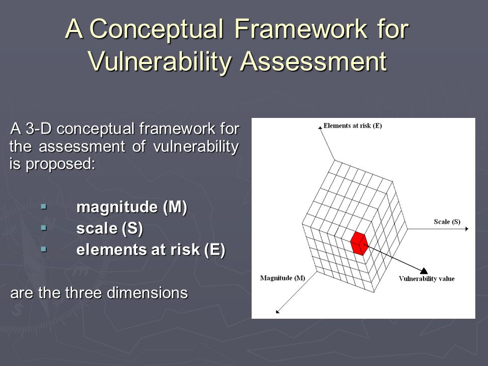 A 3-D conceptual framework for the assessment of vulnerability is proposed: magnitude (M) magnitude (M) scale (S) scale (S) elements at risk (E) elements at risk (E) are the three dimensions A Conceptual Framework for Vulnerability Assessment