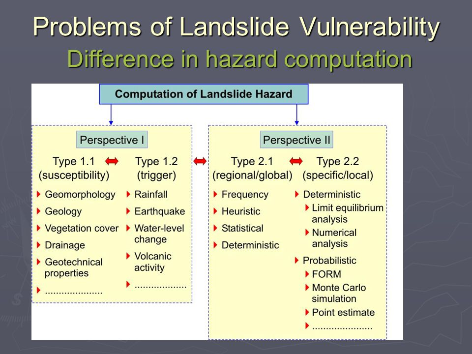 Landslides are spatially discrete phenomena, whereas earthquake, flood, and wind are spatially continuous phenomena, which use continuous loss measurement parameters, such as: 1.