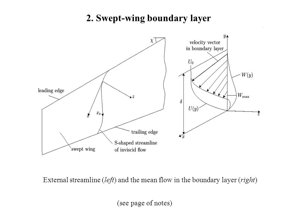 2. Swept-wing boundary layer (see page of notes) External streamline (left) and the mean flow in the boundary layer (right)