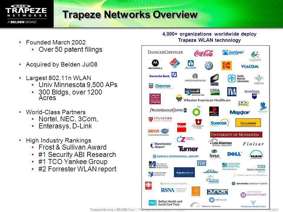 Trapeze Networks, A BELDEN Brand | Proprietary and Confidential | 1/16/2014 Slide 21 Trapeze Networks Overview Founded March 2002 Over 50 patent filings Acquired by Belden Jul08 Largest 802.11n WLAN Univ Minnesota 9,500 APs 300 Bldgs, over 1200 Acres World-Class Partners Nortel, NEC, 3Com, Enterasys, D-Link High Industry Rankings Frost & Sullivan Award #1 Security ABI Research #1 TCO Yankee Group #2 Forrester WLAN report 4,000+ organizations worldwide deploy Trapeze WLAN technology