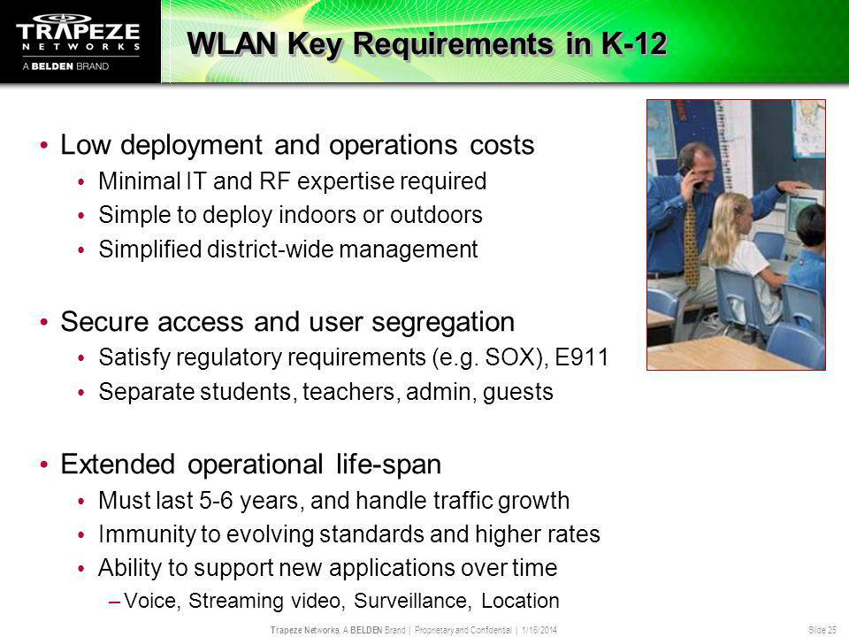 Trapeze Networks, A BELDEN Brand | Proprietary and Confidential | 1/16/2014 Slide 25 WLAN Key Requirements in K-12 Low deployment and operations costs Minimal IT and RF expertise required Simple to deploy indoors or outdoors Simplified district-wide management Secure access and user segregation Satisfy regulatory requirements (e.g.
