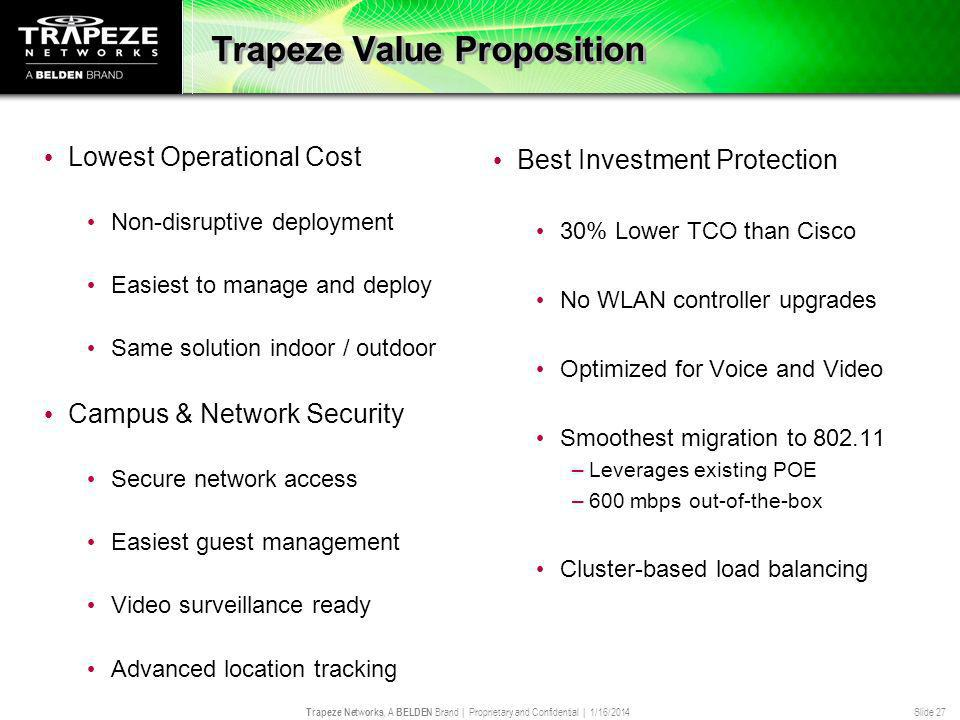 Trapeze Networks, A BELDEN Brand | Proprietary and Confidential | 1/16/2014 Slide 27 Trapeze Value Proposition Lowest Operational Cost Non-disruptive deployment Easiest to manage and deploy Same solution indoor / outdoor Campus & Network Security Secure network access Easiest guest management Video surveillance ready Advanced location tracking Best Investment Protection 30% Lower TCO than Cisco No WLAN controller upgrades Optimized for Voice and Video Smoothest migration to 802.11 –Leverages existing POE –600 mbps out-of-the-box Cluster-based load balancing