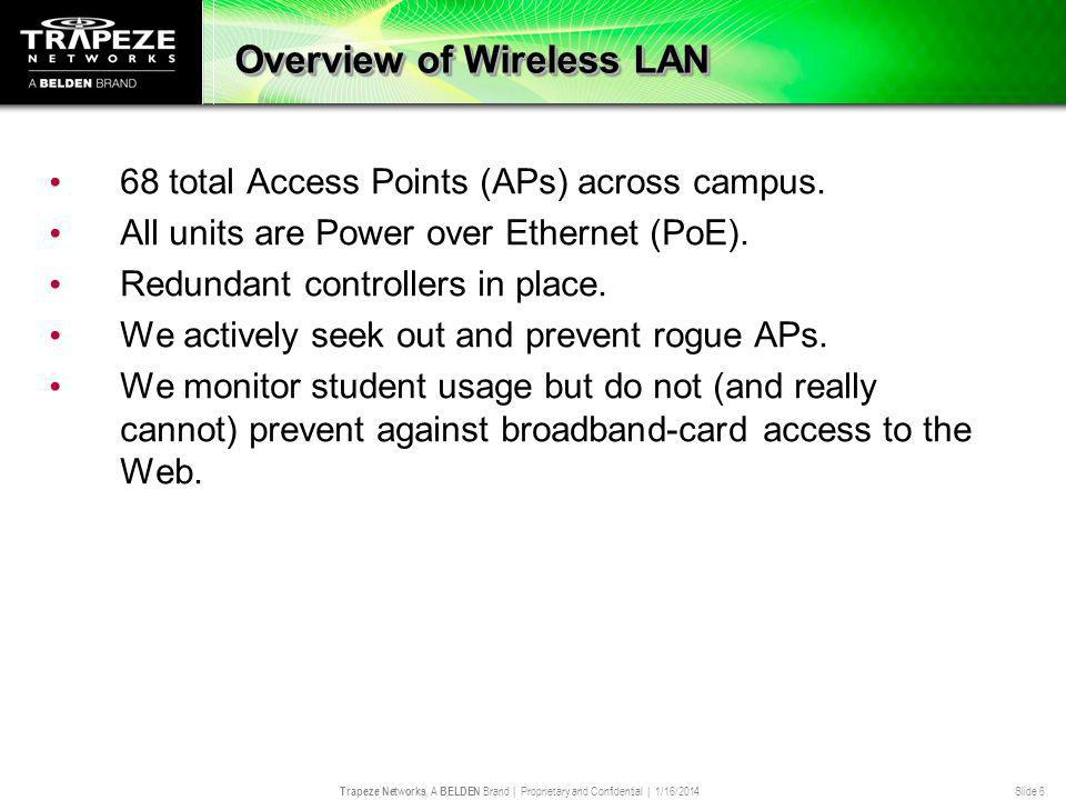 Trapeze Networks, A BELDEN Brand | Proprietary and Confidential | 1/16/2014 Slide 6 Overview of Wireless LAN 68 total Access Points (APs) across campus.