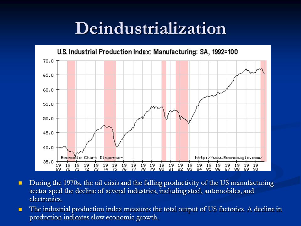 Deindustrialization During the 1970s, the oil crisis and the falling productivity of the US manufacturing sector sped the decline of several industrie