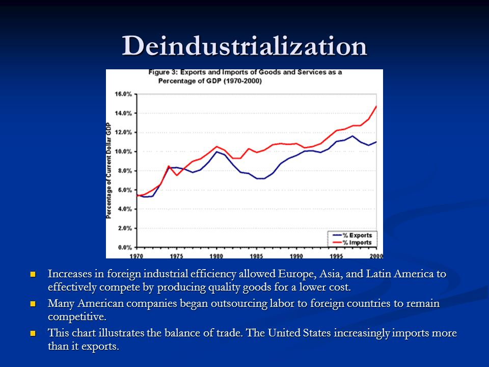 Deindustrialization Increases in foreign industrial efficiency allowed Europe, Asia, and Latin America to effectively compete by producing quality goo