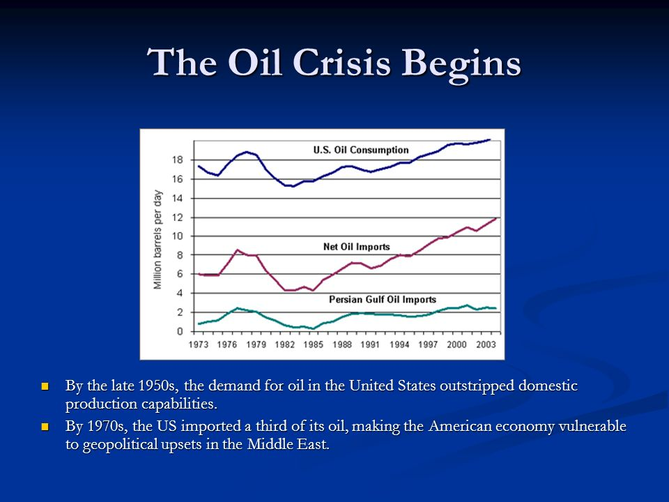 The Oil Crisis Begins By the late 1950s, the demand for oil in the United States outstripped domestic production capabilities. By 1970s, the US import