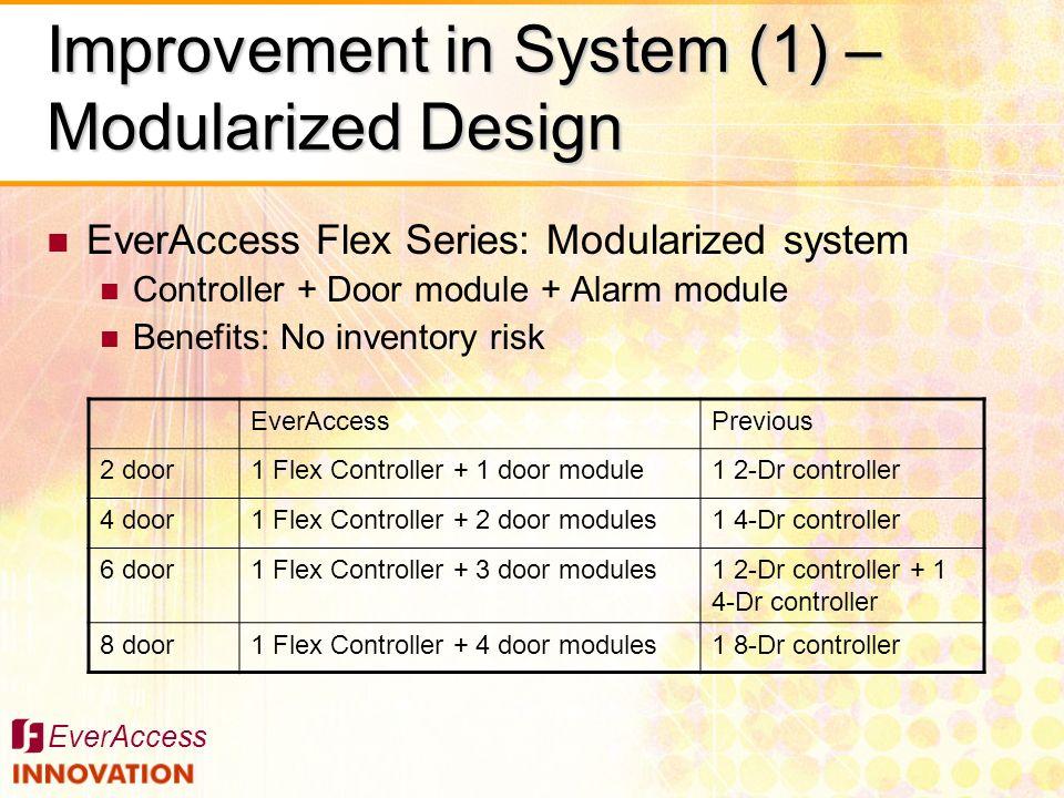 EverAccess Improvement in System (1) – Modularized Design EverAccess Flex Series: Modularized system Controller + Door module + Alarm module Benefits: