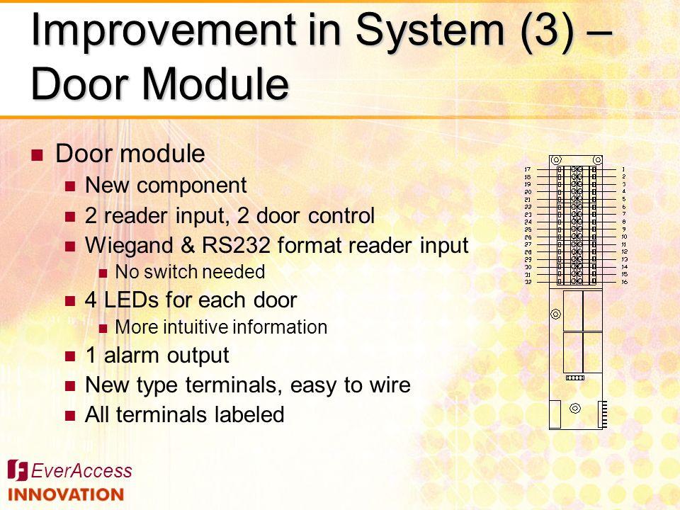 EverAccess Door module New component 2 reader input, 2 door control Wiegand & RS232 format reader input No switch needed 4 LEDs for each door More int