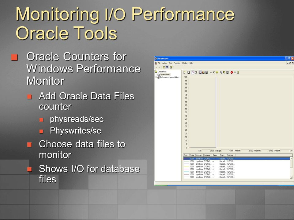 Monitoring I/O Performance Oracle Tools STATSPACK Reports STATSPACK Reports Tablespace IO Stats Tablespace IO Stats Data File IO Stats Data File IO Stats