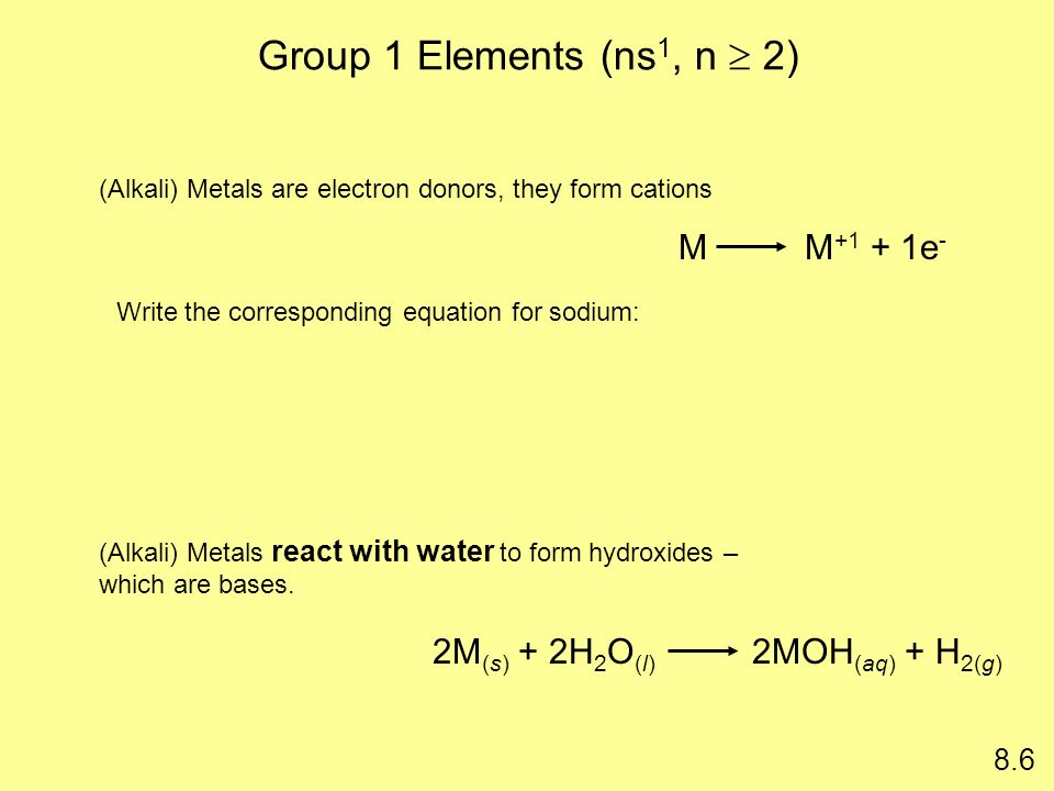 Reactivity of Metals with Halogens Ex: Which of the following pairs of chemicals will react most vigorously.