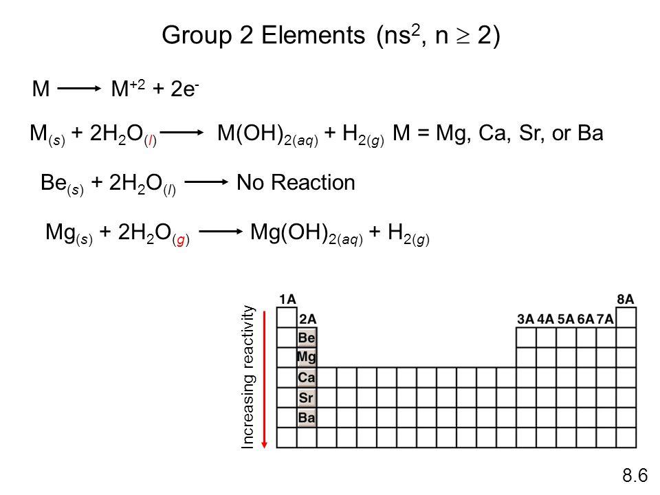 Group 2 Elements (ns 2, n 2) M M +2 + 2e - Be (s) + 2H 2 O (l) No Reaction Increasing reactivity 8.6 Mg (s) + 2H 2 O (g) Mg(OH) 2(aq) + H 2(g) M (s) +