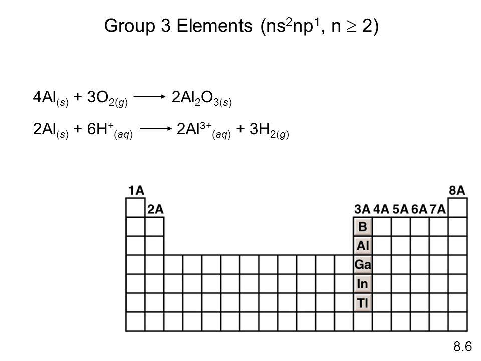 Group 3 Elements (ns 2 np 1, n 2) 8.6 4Al (s) + 3O 2(g) 2Al 2 O 3(s) 2Al (s) + 6H + (aq) 2Al 3+ (aq) + 3H 2(g)