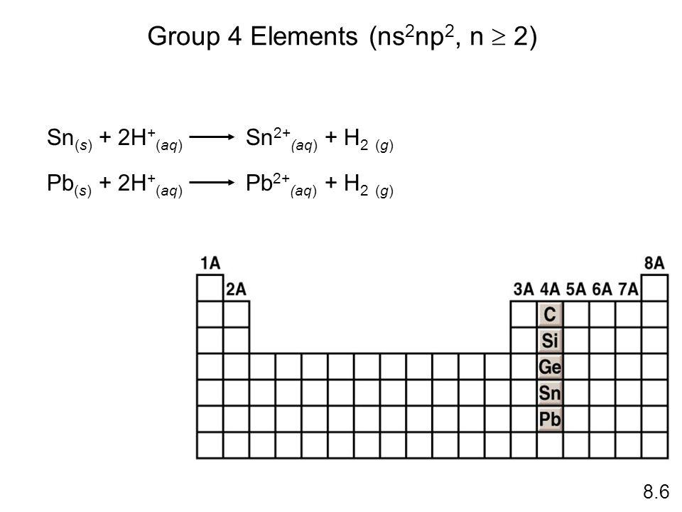 Group 5 Elements (ns 2 np 3, n 2) 8.6 N 2 O 5(s) + H 2 O (l) 2HNO 3(aq) P 4 O 10(s) + 6H 2 O (l) 4H 3 PO 4(aq)