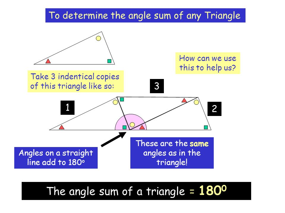 To determine the angle sum of any Triangle Take 3 indentical copies of this triangle like so: 1 3 2 How can we use this to help us? Angles on a straig