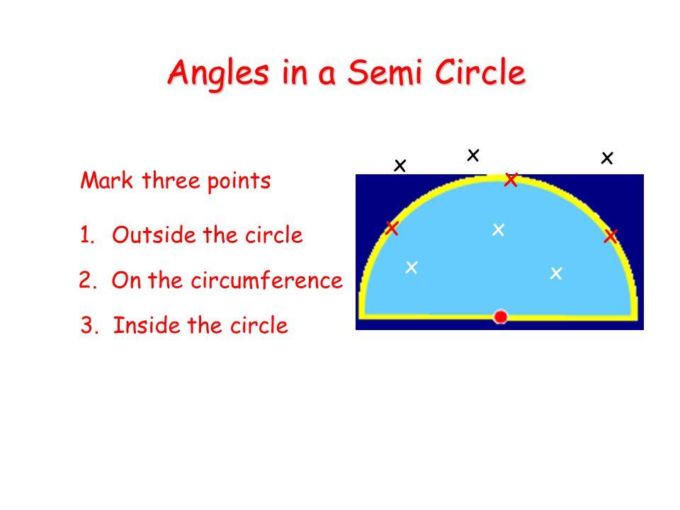 Mark three points 1. Outside the circle x x x x x x x x x 2. On the circumference 3. Inside the circle Angles in a Semi Circle