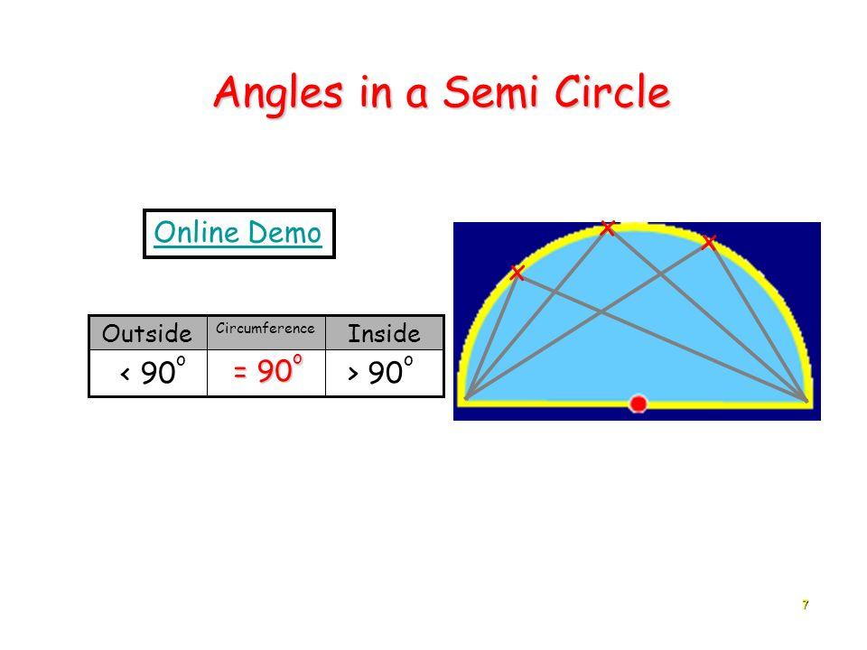 7 Inside Circumference Outside x x x < 90 o > 90 o = 90 o Online Demo Angles in a Semi Circle