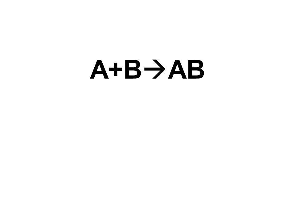 A+B AB