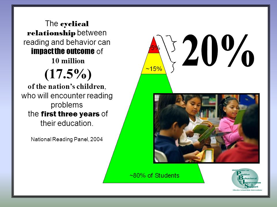 The cyclical relationship between reading and behavior can impact the outcome of 10 million (17.5%) of the nations children, who will encounter readin