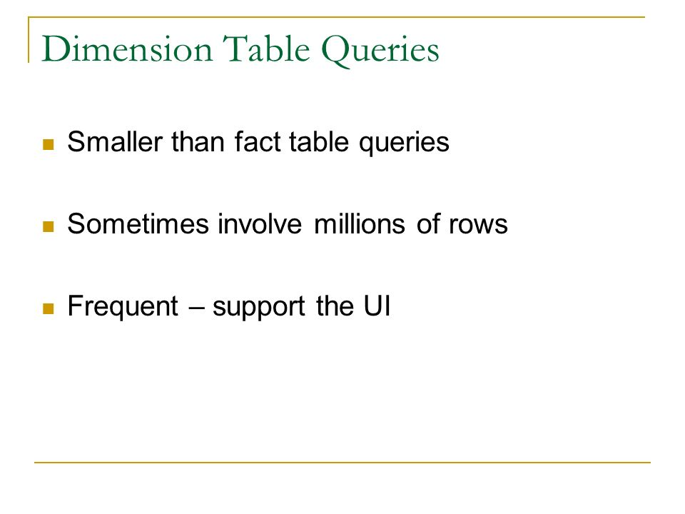 Fact Table Queries Concentrated time period Most recent Year ago May go against full table to get year-against-year