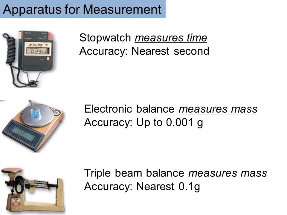Apparatus for Measurement Stopwatch measures time Accuracy: Nearest second Electronic balance measures mass Accuracy: Up to 0.001 g Triple beam balanc
