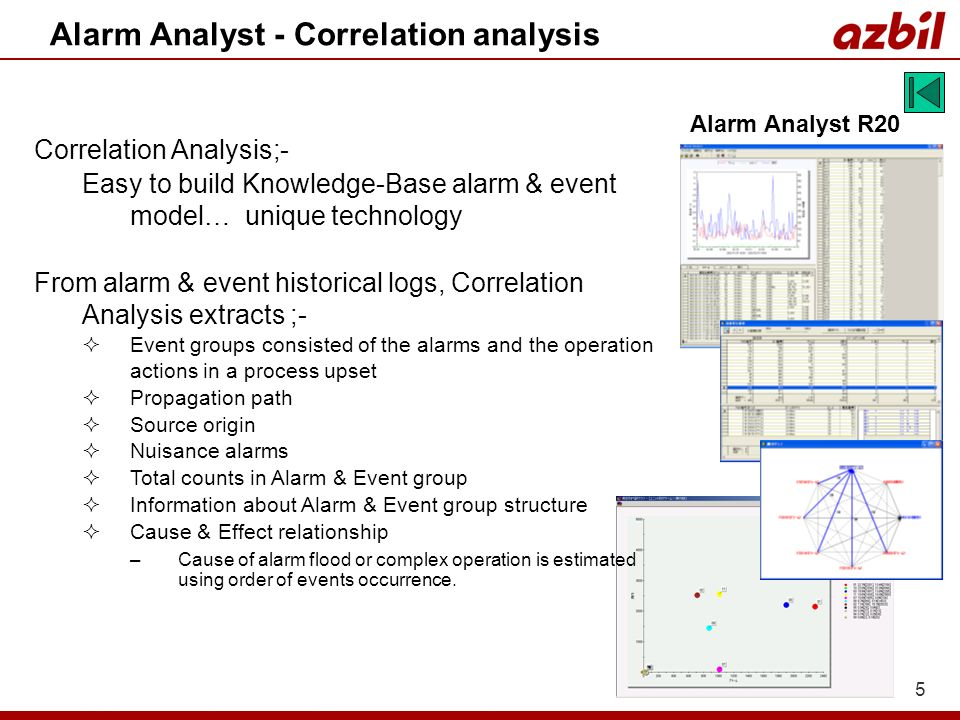 5 Alarm Analyst - Correlation analysis Correlation Analysis;- Easy to build Knowledge-Base alarm & event model… unique technology From alarm & event historical logs, Correlation Analysis extracts ;- Event groups consisted of the alarms and the operation actions in a process upset Propagation path Source origin Nuisance alarms Total counts in Alarm & Event group Information about Alarm & Event group structure Cause & Effect relationship –Cause of alarm flood or complex operation is estimated using order of events occurrence.