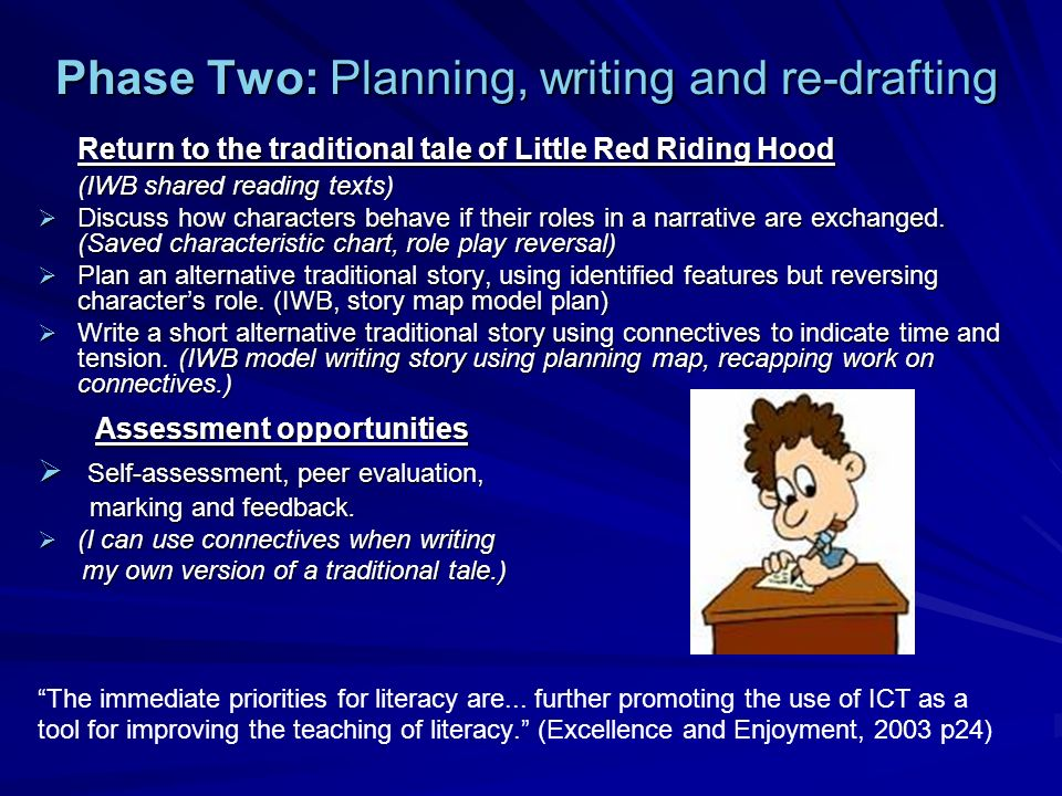 Phase Two: Planning, writing and re-drafting Return to the traditional tale of Little Red Riding Hood (IWB shared reading texts) Discuss how character