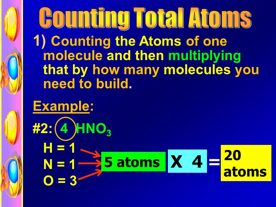 1) Counting the Atoms of one molecule and then multiplying that by how many molecules you need to build.