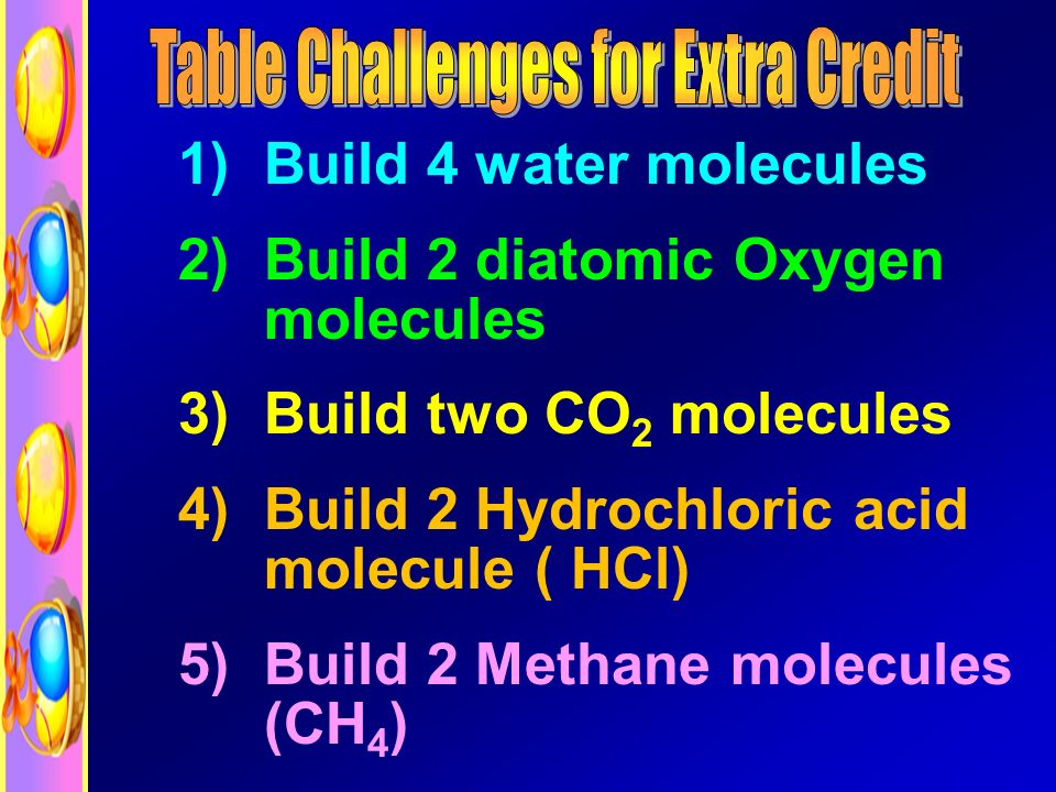 1)Build 4 water molecules 2)Build 2 diatomic Oxygen molecules 3)Build two CO 2 molecules 4)Build 2 Hydrochloric acid molecule ( HCl) 5)Build 2 Methane molecules (CH 4 )
