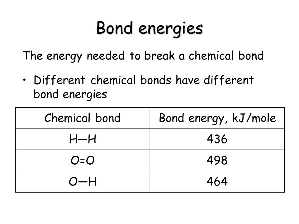 Bond energies The energy needed to break a chemical bond Different chemical bonds have different bond energies Chemical bondBond energy, kJ/mole HH436