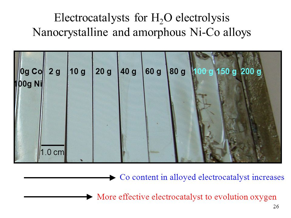 26 Electrocatalysts for H 2 O electrolysis Nanocrystalline and amorphous Ni-Co alloys 0g Co2 g10 g20 g40 g60 g80 g100 g150 g200 g Co content in alloye