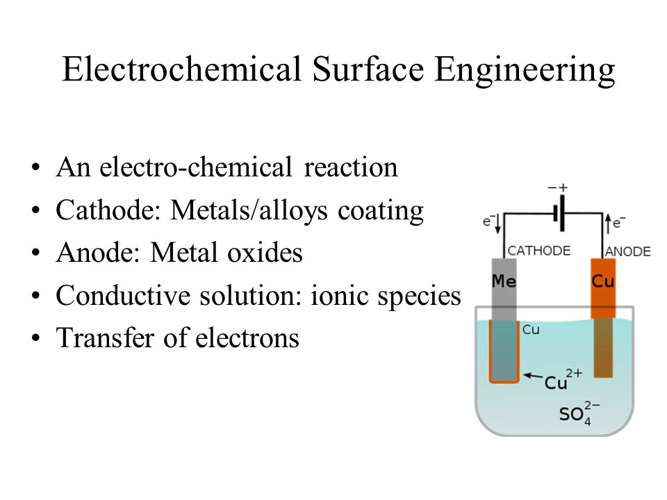 Electrochemical Surface Engineering An electro-chemical reaction Cathode: Metals/alloys coating Anode: Metal oxides Conductive solution: ionic species
