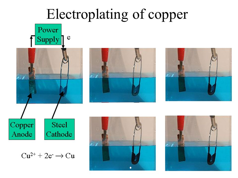Electroplating of copper