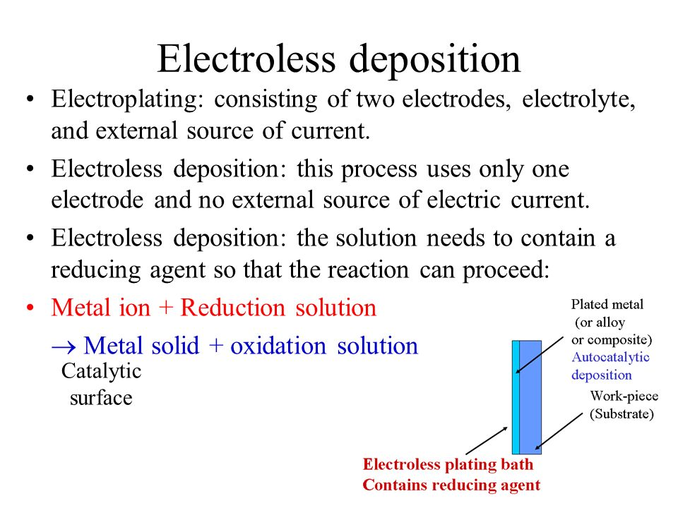 Electroless deposition Electroplating: consisting of two electrodes, electrolyte, and external source of current. Electroless deposition: this process