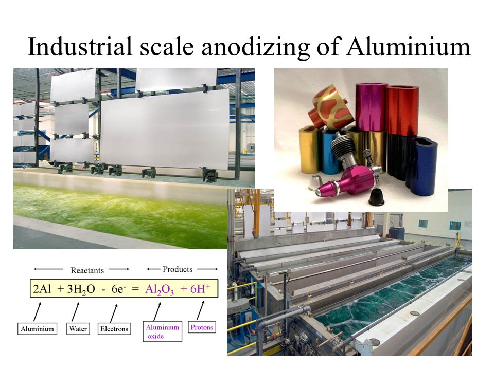 Industrial scale anodizing of Aluminium