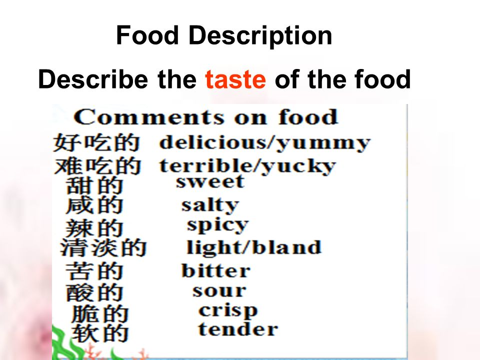 Unit 8 Cookery, Food and Culture Describe the taste of the food Food Description