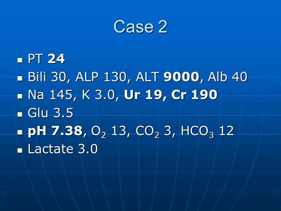 Case 2 PT 24 PT 24 Bili 30, ALP 130, ALT 9000, Alb 40 Bili 30, ALP 130, ALT 9000, Alb 40 Na 145, K 3.0, Ur 19, Cr 190 Na 145, K 3.0, Ur 19, Cr 190 Glu