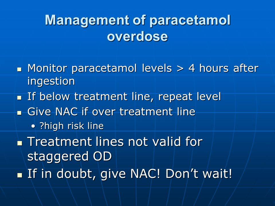 Management of paracetamol overdose Monitor paracetamol levels > 4 hours after ingestion Monitor paracetamol levels > 4 hours after ingestion If below